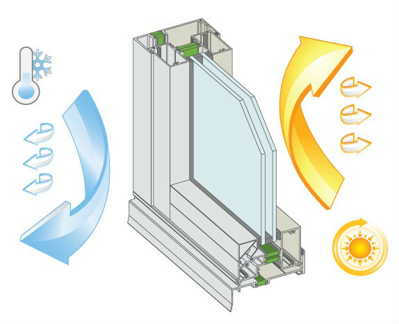 Энергосберегающие окна нового поколения